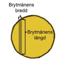 brytmc3a5nens-lc3a4ngd